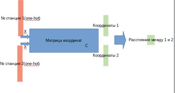 Как выглядело бы Московское метро в трехмерном мире - 3