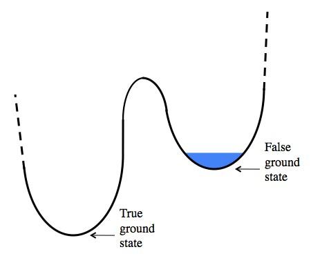 Новое решение парадокса Ферми (почему мы одиноки во Вселенной) - 4
