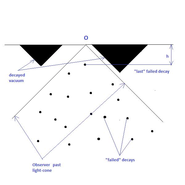 Новое решение парадокса Ферми (почему мы одиноки во Вселенной) - 5