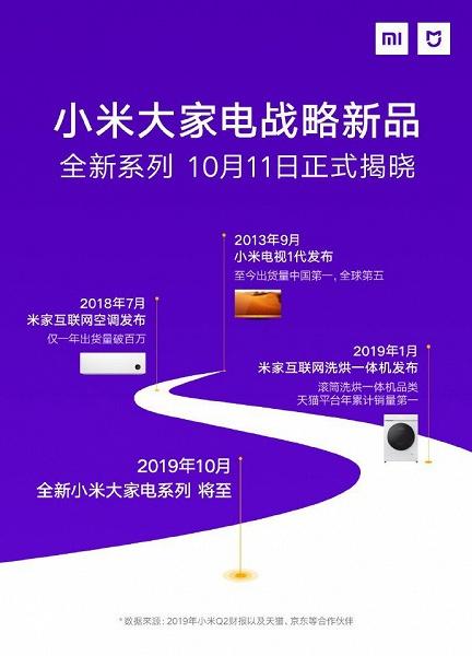 Xiaomi собирается выгнать LG и Samsung с кухни: 11 октября компания представит холодильники