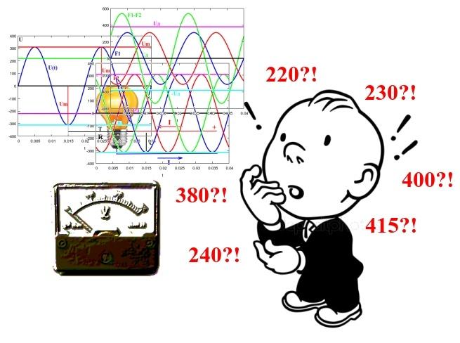 Что показывает вольтметр, или математика розетки - 1