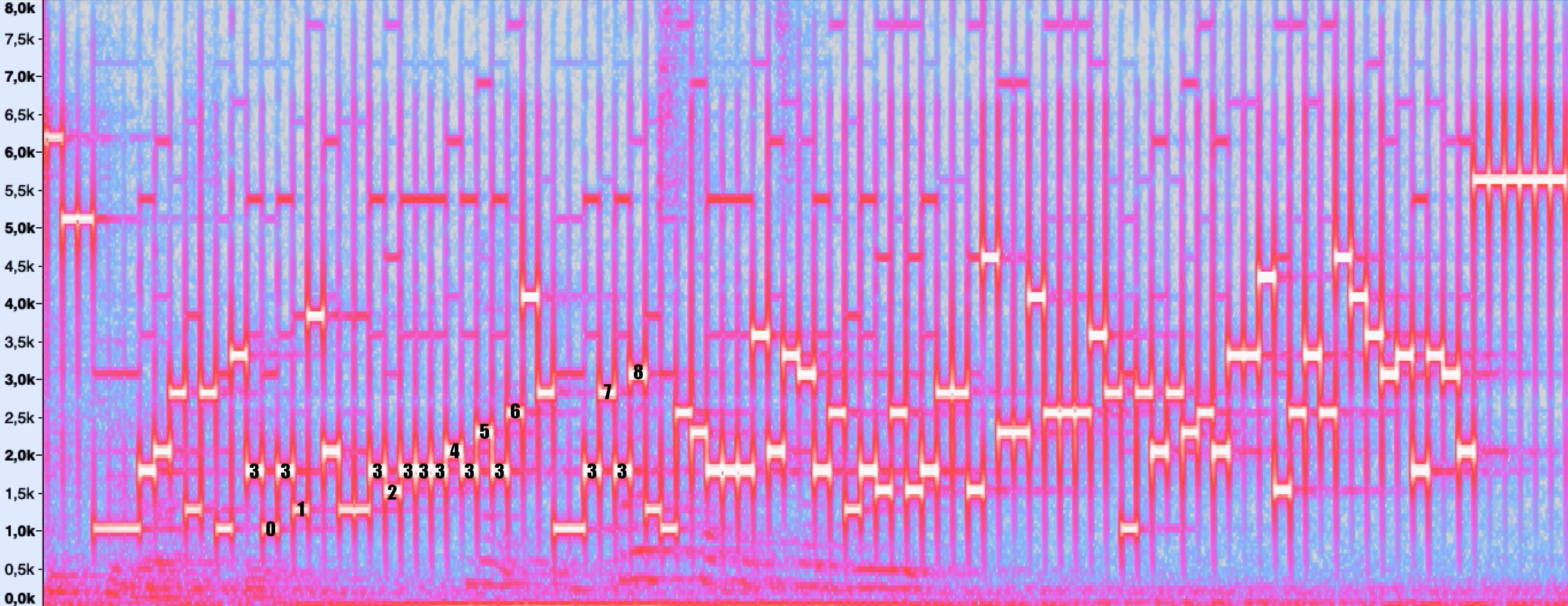 Как уязвимость в Яндекс.Станции вдохновила меня на проект: Музыкальная передача данных - 2