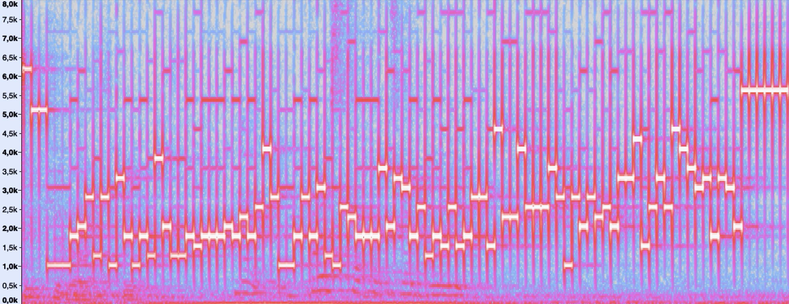 Как уязвимость в Яндекс.Станции вдохновила меня на проект: Музыкальная передача данных - 3