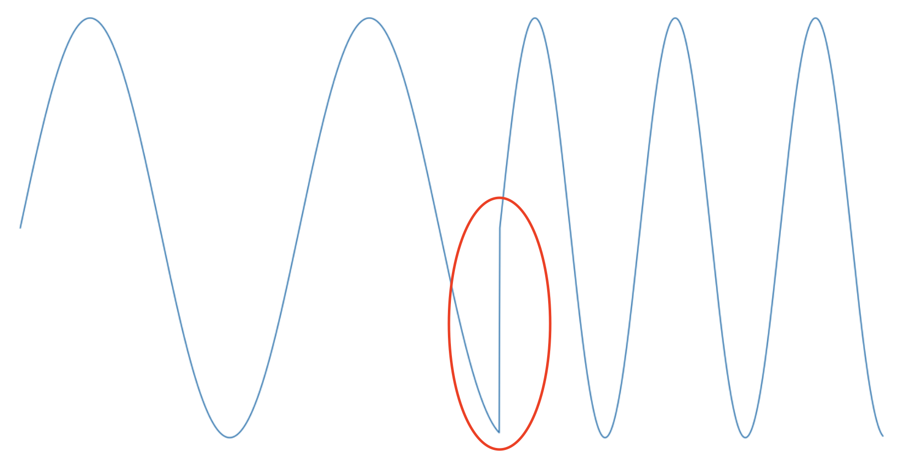 Как уязвимость в Яндекс.Станции вдохновила меня на проект: Музыкальная передача данных - 4