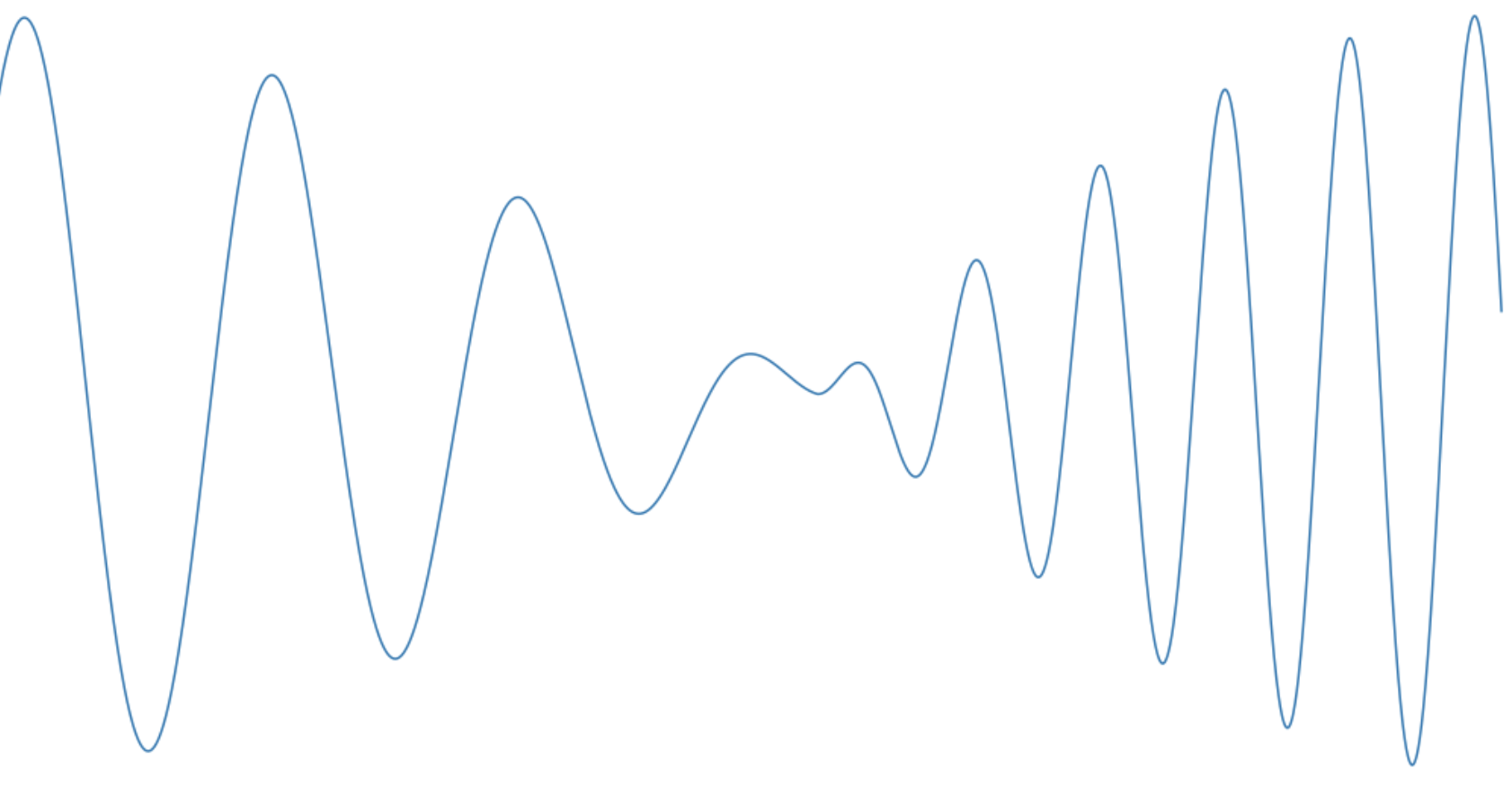 Как уязвимость в Яндекс.Станции вдохновила меня на проект: Музыкальная передача данных - 5