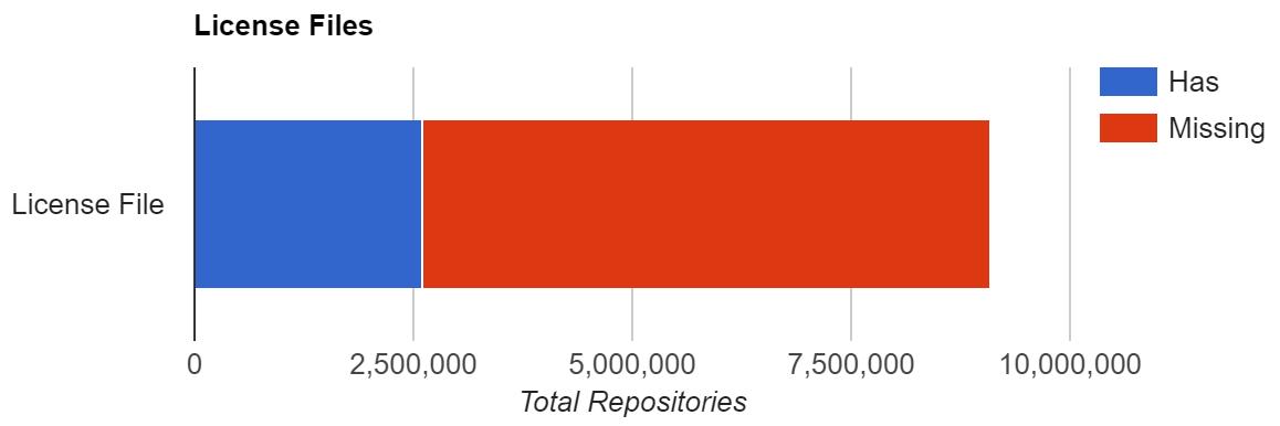 Обработка 40 ТБ кода из 10 млн проектов на выделенном сервере с Go за $100 - 5