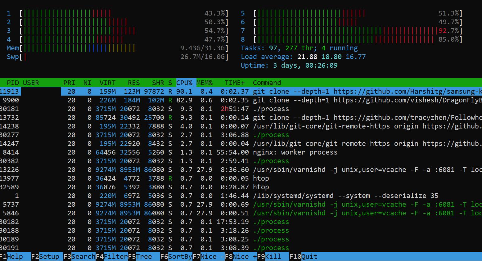 Обработка 40 ТБ кода из 10 млн проектов на выделенном сервере с Go за $100 - 1