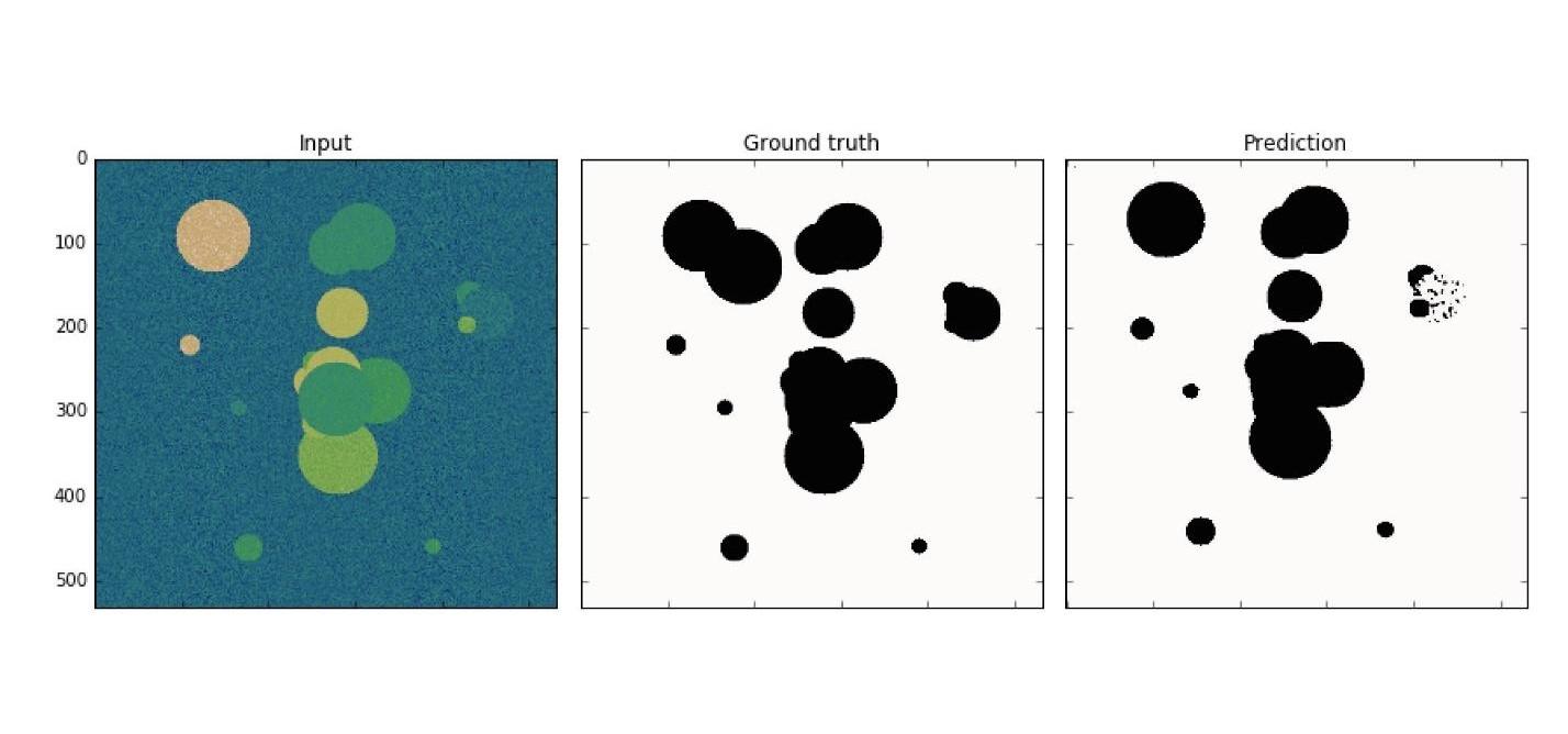 Самый мягкий и пушистый путь в Machine Learning и Deep Neural Networks - 17