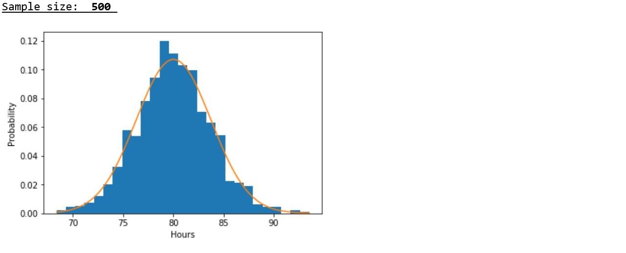Исследуем утверждение центральной предельной теоремы с помощью экспоненциального распределения - 7