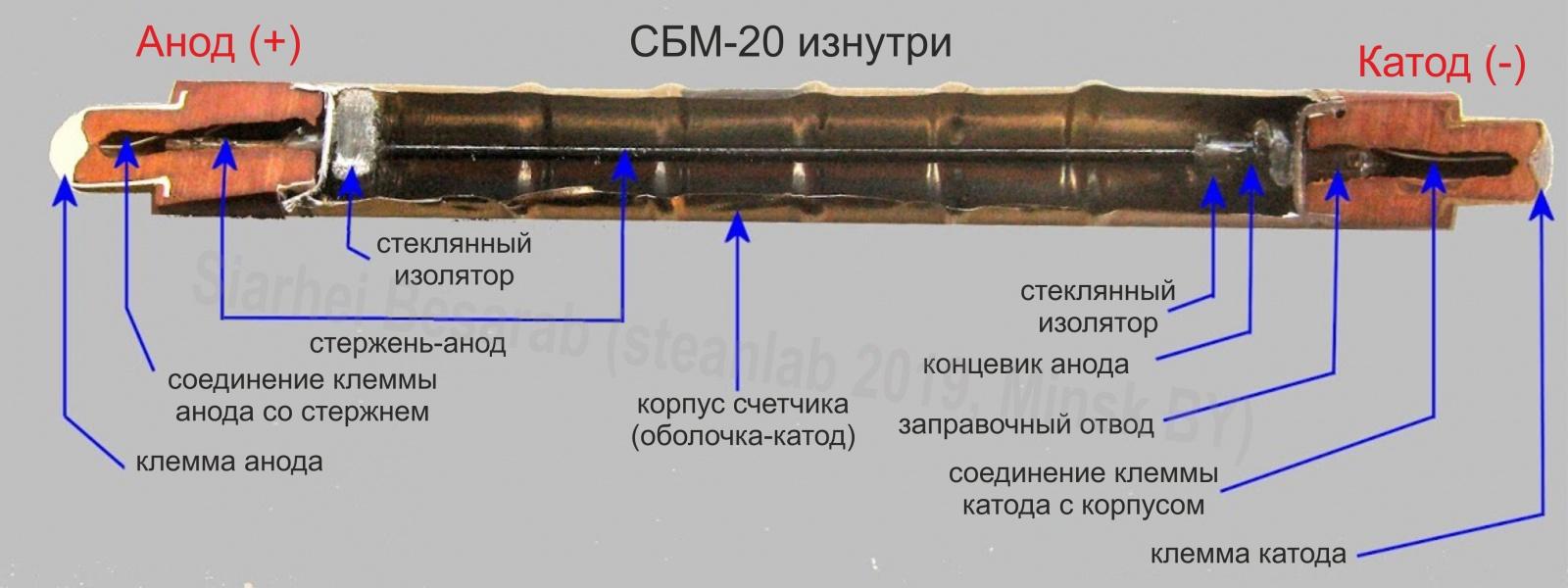Дозиметр для Серёжи. Часть II. «столетние трубки» vs мирный атом - 4