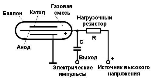 Дозиметр для Серёжи. Часть II. «столетние трубки» vs мирный атом - 5