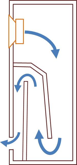 Альтернатива гудящим фазоинверторам: трансмиссионные линии (TQWT, ALT) - 4