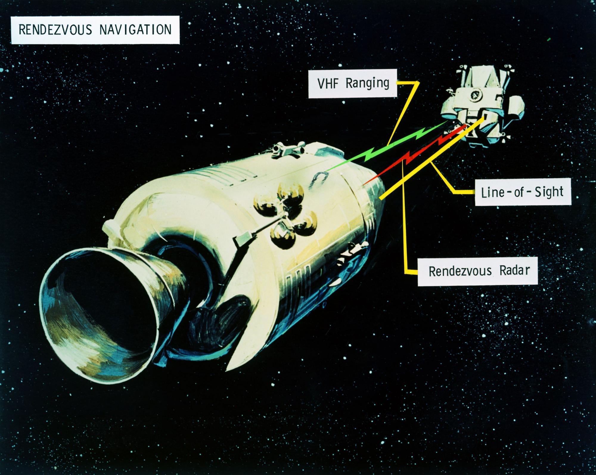 Истории лунного компьютера. Часть 1 - 3