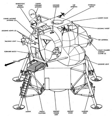 Истории лунного компьютера. Часть 1 - 1