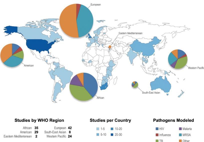 Суперинфекции, антибиотики и модели зомби-апокалипсиса - 6