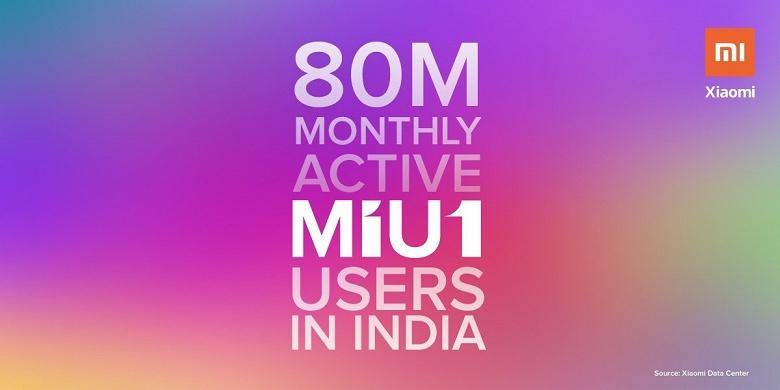 Xiaomi готовится к глобальному релизу MIUI 11. Фирменной оболочкой уже пользуется каждый 17 индиец