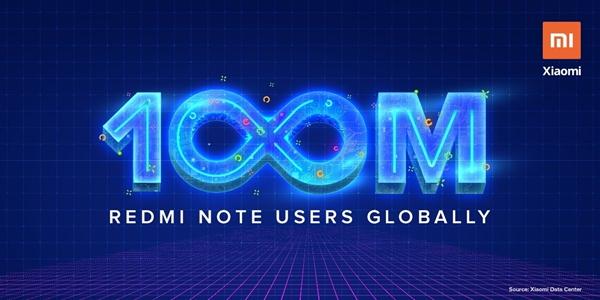 Аудитория смартфонов Redmi Note по количеству скоро догонит население России