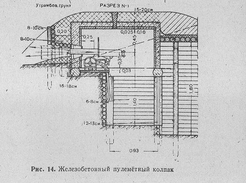 Московский рубеж обороны: забытая история