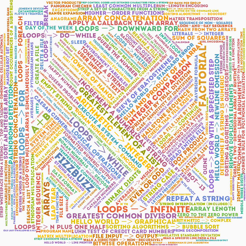 Розеттский код: измеряем длину кода в огромном количестве языков программирования, изучаем близость языков между собой - 13