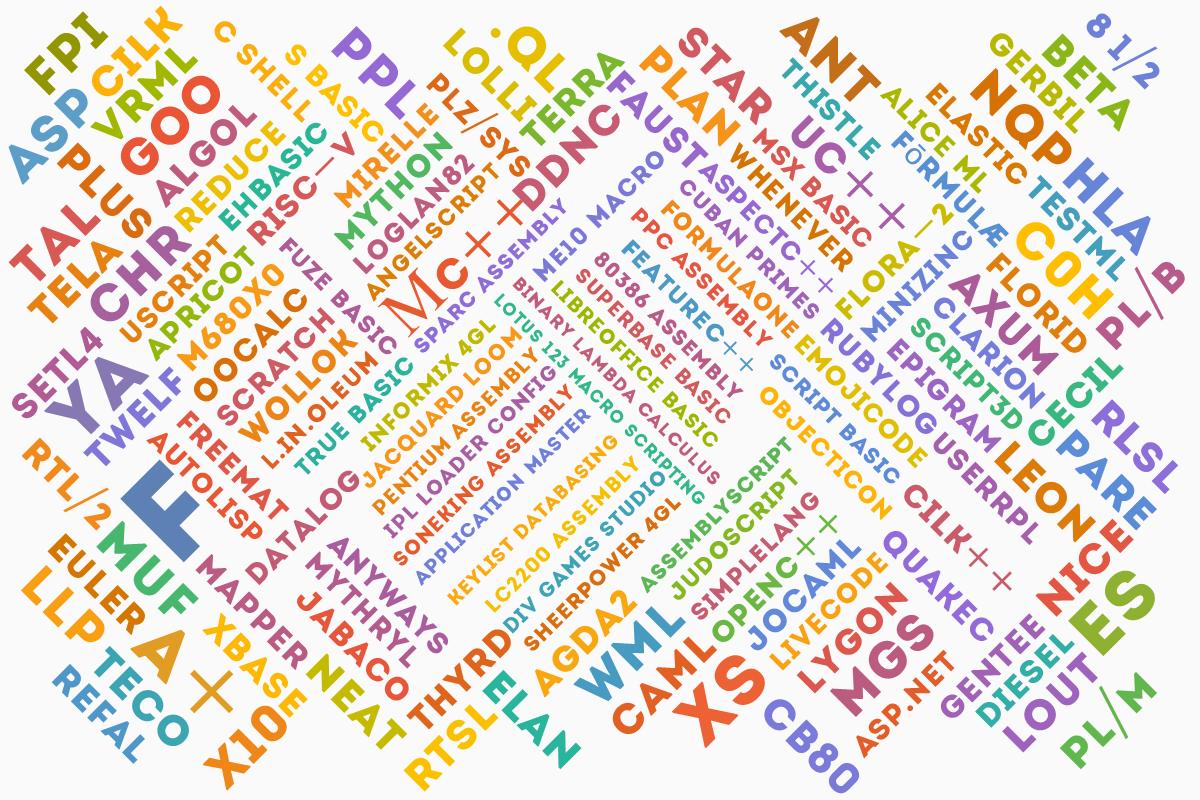 Розеттский код: измеряем длину кода в огромном количестве языков программирования, изучаем близость языков между собой - 7