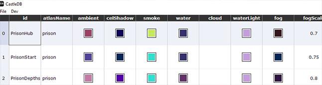 Дизайн цвета загадочных миров Dead Cells - 20
