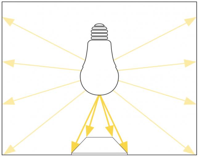 Как освещение влияет на геймдизайн и игровой опыт - 8