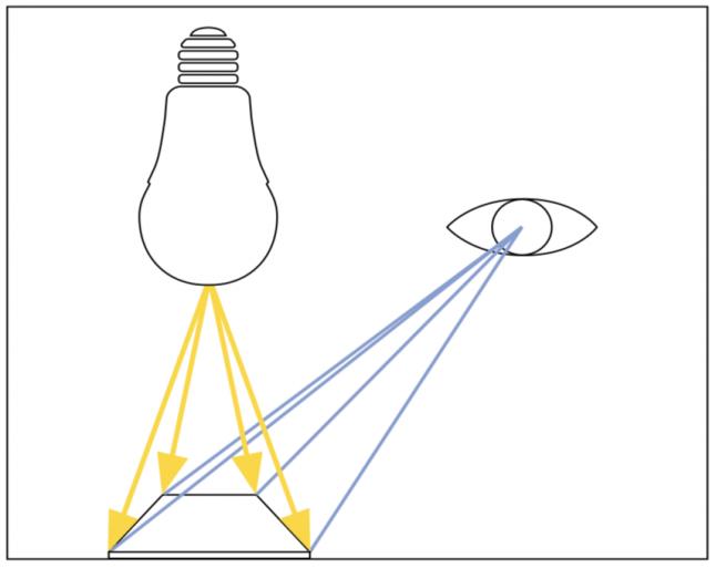 Как освещение влияет на геймдизайн и игровой опыт - 9