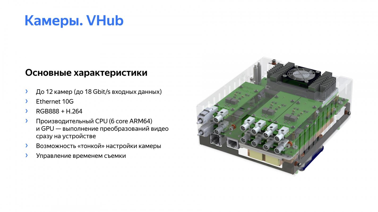 Беспилотный автомобиль: оживляем алгоритмы. Доклад Яндекса - 20