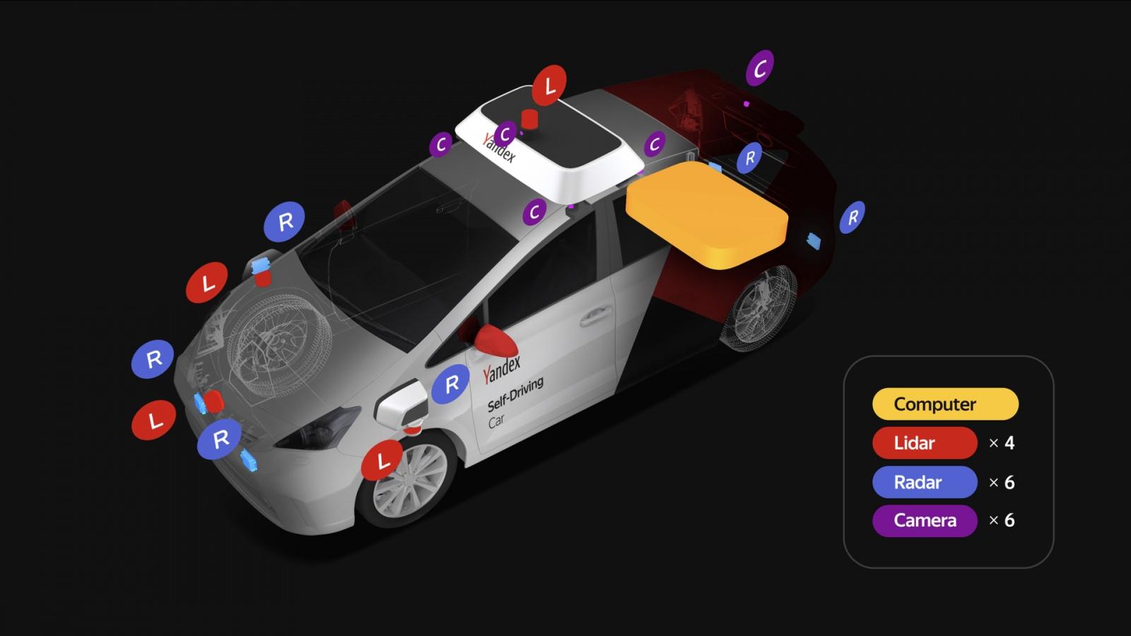 Беспилотный автомобиль: оживляем алгоритмы. Доклад Яндекса - 6