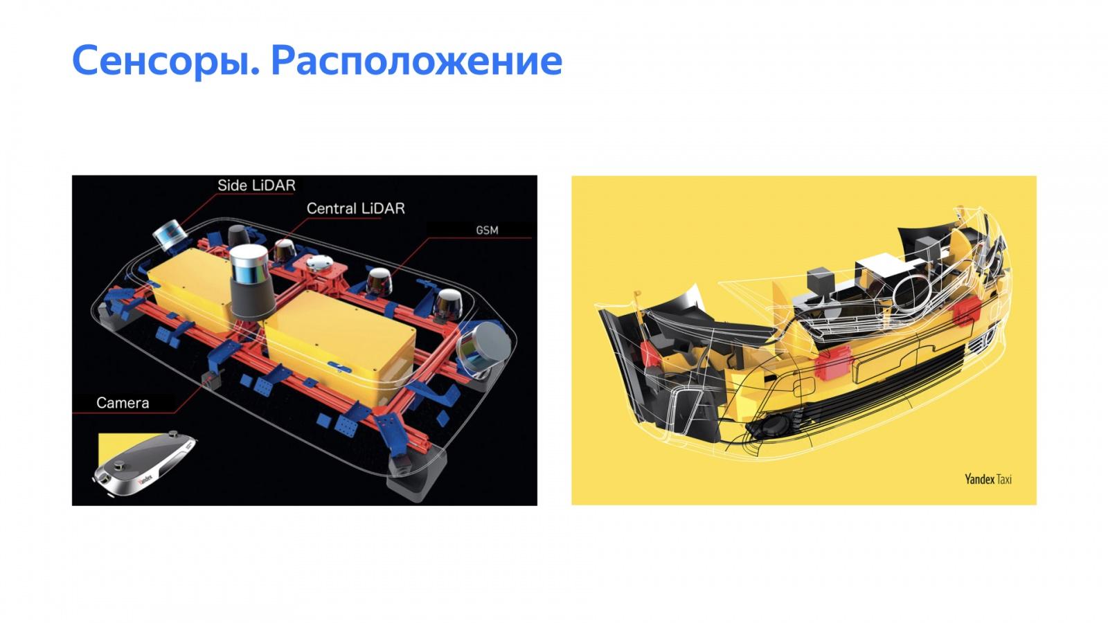 Беспилотный автомобиль: оживляем алгоритмы. Доклад Яндекса - 7