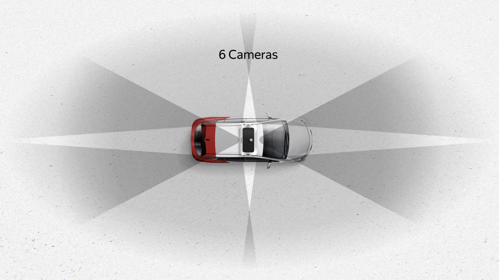 Беспилотный автомобиль: оживляем алгоритмы. Доклад Яндекса - 8