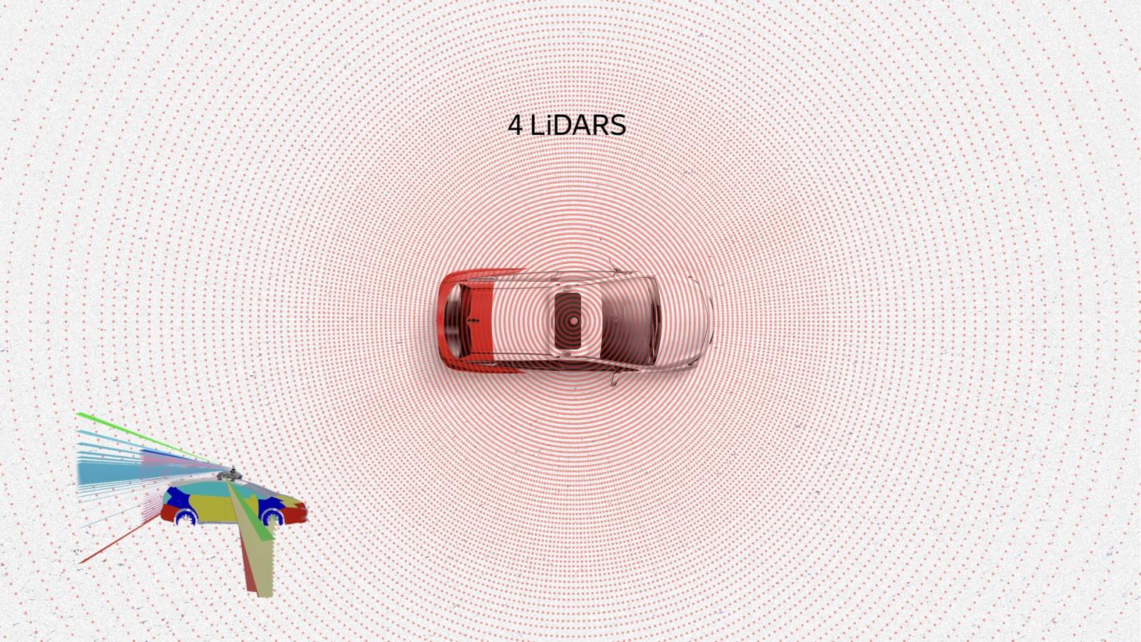 Беспилотный автомобиль: оживляем алгоритмы. Доклад Яндекса - 9