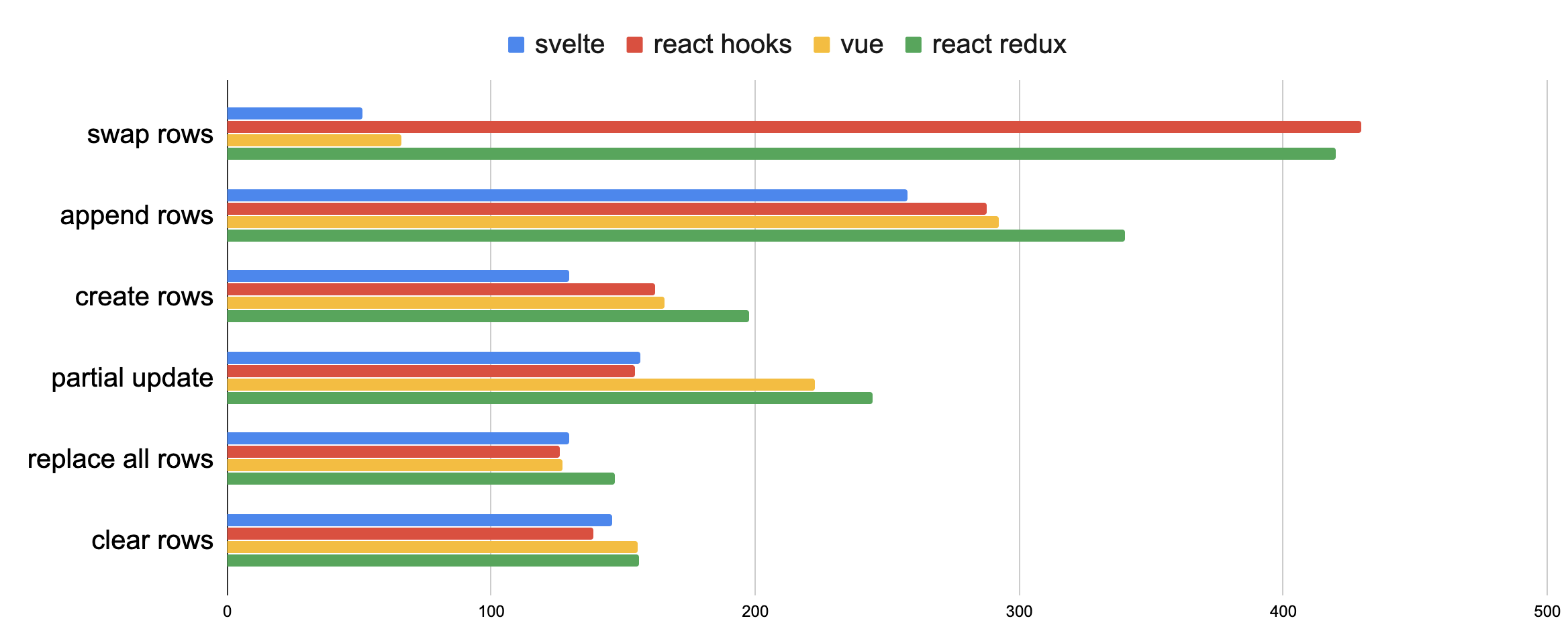Кибернетически улучшенные Web-приложения - 6