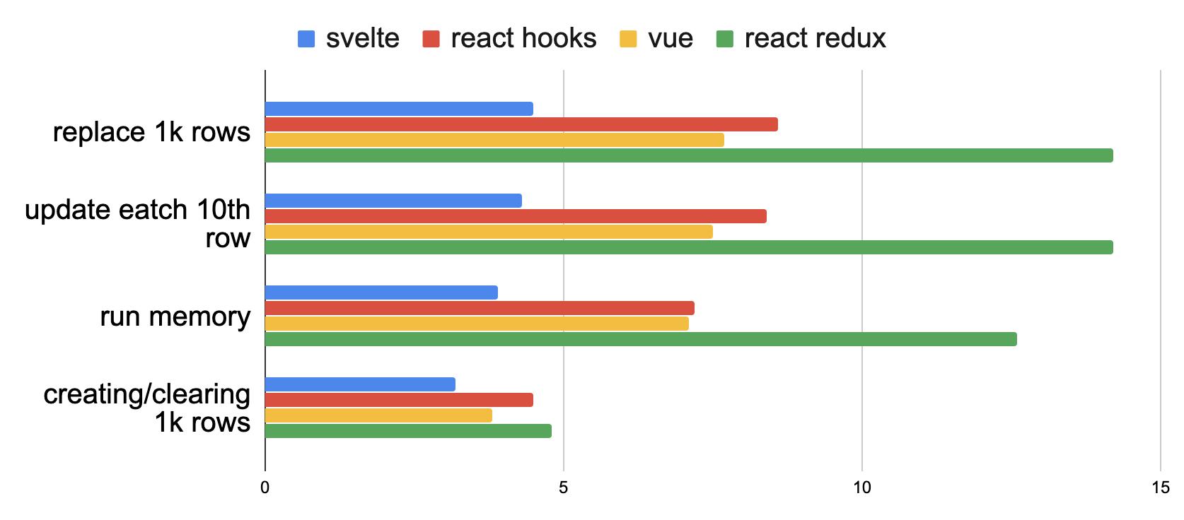 Кибернетически улучшенные Web-приложения - 7