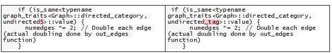 Моя жизнь с Boost Graph Library - 1