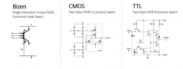 В Великобритании разработан техпроцесс, который намного лучше, чем CMOS