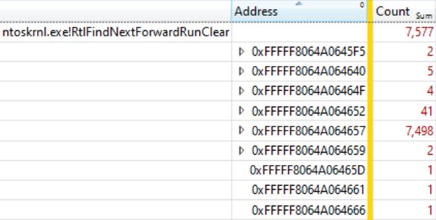 63 ядра заблокированы семью инструкциями - 8