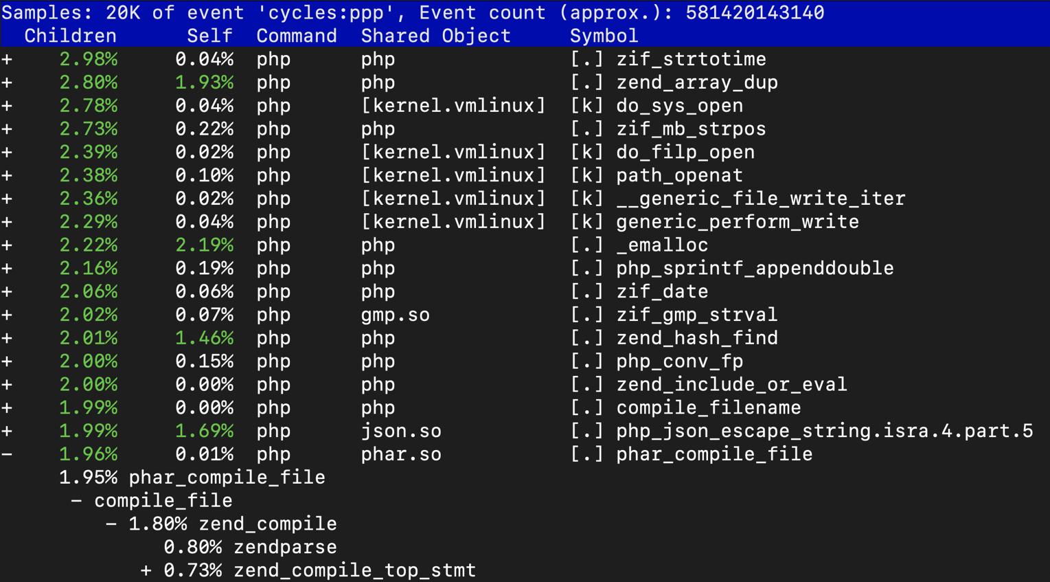 Пробуем preload (PHP 7.4) и RoadRunner - 8
