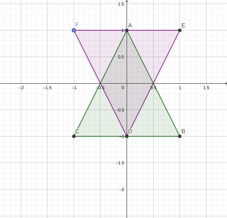 Вычисление 2D-коллизий: алгоритм Гилберта — Джонсона — Кирти - 2