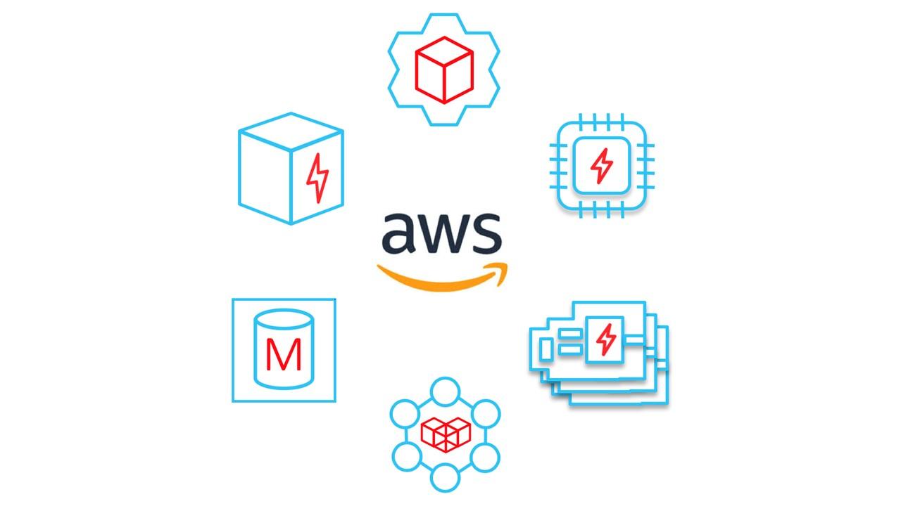 Как AWS «варит» свои эластичные сервисы. Масштабирование серверов и базы данных - 1