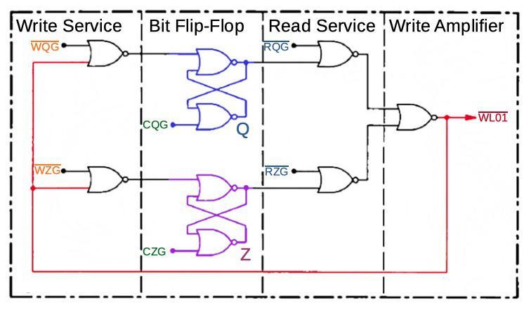 Компьютер на базе вентилей NOR: внутри бортового управляющего компьютера «Аполлона» - 7