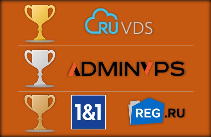 Обзор дешевых VPS-серверов - 75