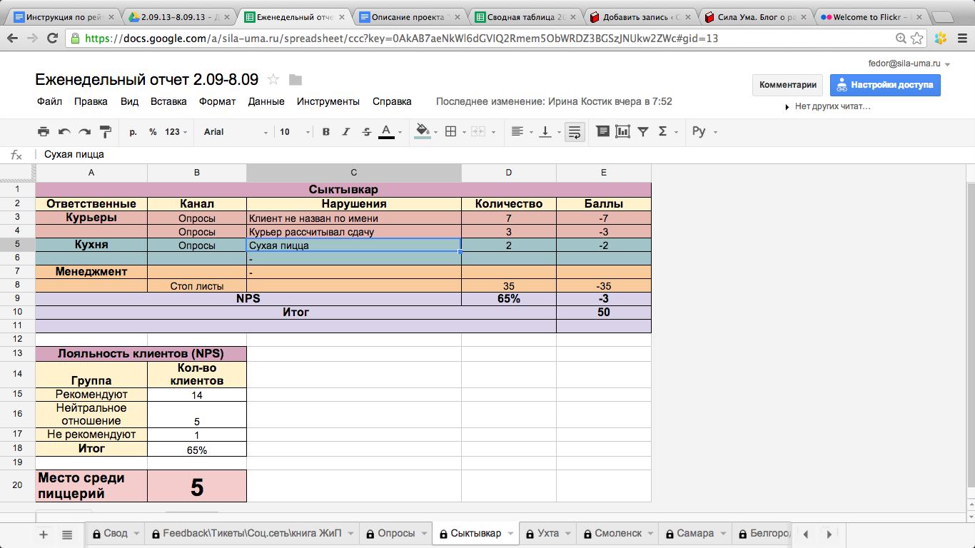 Как я создал сервис по контролю качества из таблиц и палок - 2