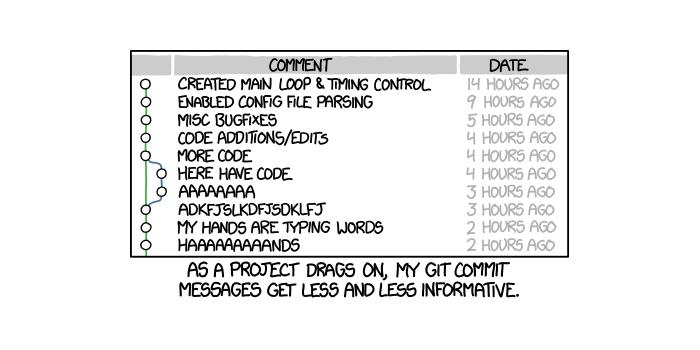 Мой любимый Git-коммит - 1