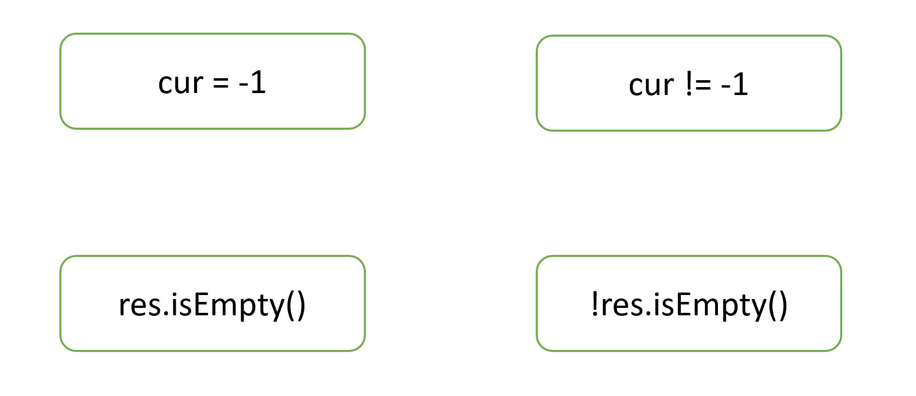 Статический анализ IntelliJ IDEA против человеческого разума - 2