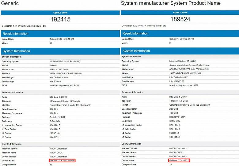 Nvidia GeForce GTX 1660 Super обошла GeForce GTX 1660 Ti по производительности в тесте OpenCL