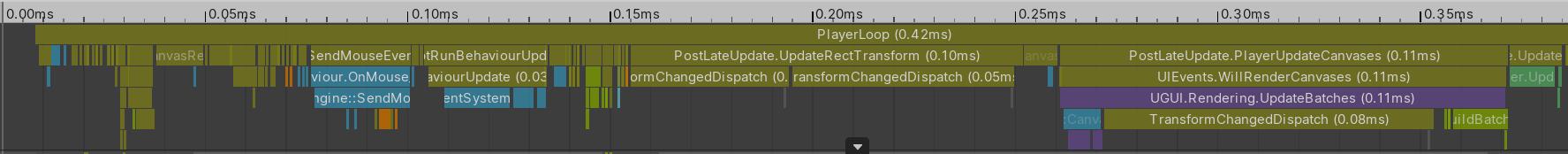 Профилирование Unity UI: кто портит мой батчинг? - 6