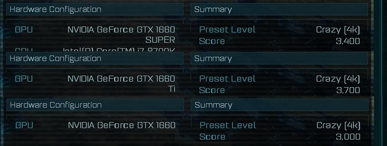Тесты доказывают, что GeForce GTX 1660 Super будет очень выгодным предложением