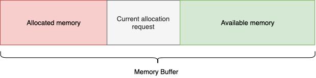 Менеджмент памяти или как реже стрелять себе в ногу - 6