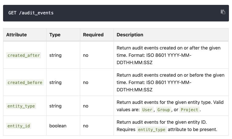GitLab 12.4 с улучшенными зависимостями мердж-реквестов и Audit API - 3